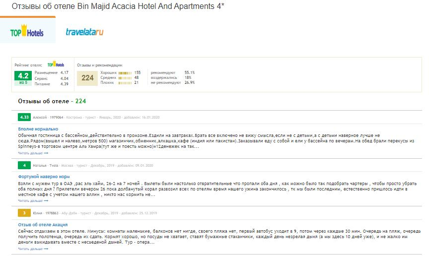 Majid Acacia Hotel And Apartments отзывы